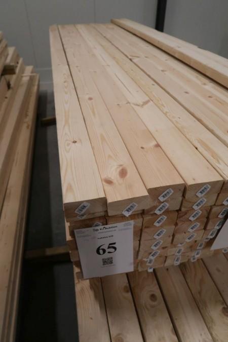 18 stk. reglar 45x95 mm. Længde 300 cm