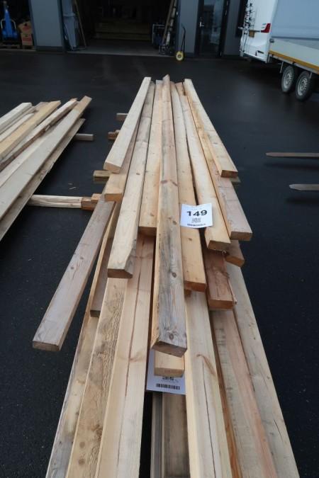 89,7 meter reglar, 45x95 mm, længde: 4/360, 6/390, 5/450, 3/470, 3/510 cm