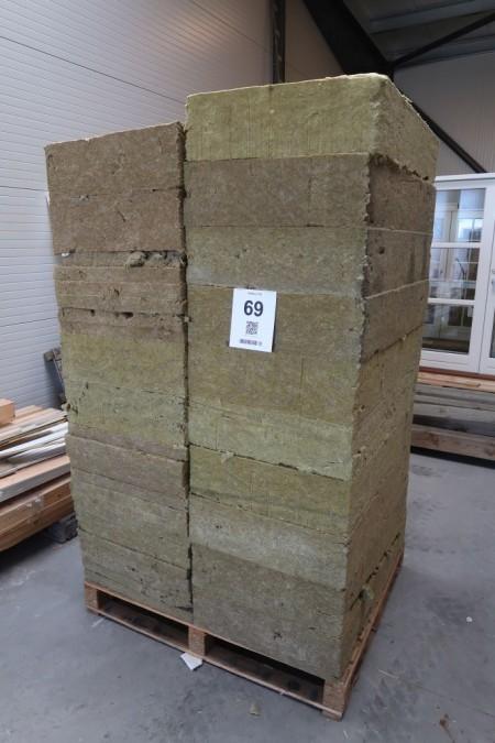 25,2 m2 isolering. 10,08 m2, 190 mm, 60x120 cm. 15,12 m2, 50 mm, 60x120 cm