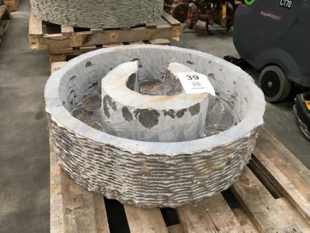 Vandstenskar i granit